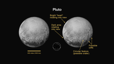 On July 11, 2015, New Horizons captured a world that is growing more fascinating by the day. For the first time on Pluto, this view reveals linear features that may be cliffs, as well as a circular feature that could be an impact crater. Rotating into view is the bright heart-shaped feature that will be seen in more detail during New Horizons' closest approach on July 14. The annotated version includes a diagram indicating Pluto's north pole, equator, and central meridian. Credit: NASA/JHUAPL/SWRI
