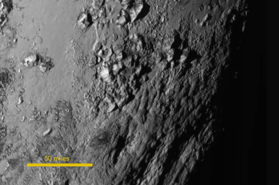 July 15, 2015 From Mountains to Moons: Multiple Discoveries from NASA's New Horizons Pluto Mission  Pluto: The Ice Plot Thickens  Icy mountains on Pluto and a new, crisp view of its largest moon, Charon, are among the several discoveries announced Wednesday by the NASA's New Horizons team, just one day after the spacecraft's first ever Pluto flyby.  Pluto New Horizons is a true mission of exploration showing us why basic scientific research is so important, said John Grunsfeld, associate administrator for NASA's Science Mission Directorate in Washington. The mission has had nine years to build expectations about what we would see during closest approach to Pluto and Charon. Today, we get the first sampling of the scientific treasure collected during those critical moments, and I can tell you it dramatically surpasses those high expectations.  Home run! said Alan Stern, principal investigator for New Horizons at the Southwest Research Institute (SwRI) in Boulder, Colorado. New Horizons is returning amazing results already. The data look absolutely gorgeous, and Pluto and Charon are just mind blowing.  A new close-up image of an equatorial region near the base of Pluto's bright heart-shaped feature shows a mountain range with peaks jutting as high as 11,000 feet (3,500 meters) above the surface of the icy body.  The mountains on Pluto likely formed no more than 100 million years ago -- mere youngsters in a 4.56-billion-year-old solar system. This suggests the close-up region, which covers about one percent of Pluto's surface, may still be geologically active today.  This is one of the youngest surfaces we've ever seen in the solar system, said Jeff Moore of the New Horizons Geology, Geophysics and Imaging Team (GGI) at NASA's Ames Research Center in Moffett Field, California.  Unlike the icy moons of giant planets, Pluto cannot be heated by gravitational interactions with a much larger planetary body. Some other process must be generating the mountainous landscape.  This may cause us to rethink what powers geological activity on many other icy worlds, says GGI deputy team leader John Spencer, SwRI.  The new view of Charon reveals a youthful and varied terrain. Scientists are surprised by the apparent lack of craters. A swath of cliffs and troughs stretching about 600 miles (1,000 kilometers) suggests widespread fracturing of Charon's crust, likely the result of internal geological processes. The image also shows a canyon estimated to be 4 to 6 miles (7 to 9 kilometers) deep. In Charon's north polar region, the dark surface markings have a diffuse boundary, suggesting a thin deposit or stain on the surface.  Charon's Surprising Youthful and Varied Terrain  Hydra Emerges from the Shadows  New Horizons also observed the smaller members of the Pluto system, which includes four other moons: Nix, Hydra, Styx and Kerberos. A new sneak-peak image of Hydra is the first to reveal its apparent irregular shape and its size, estimated to be about 27 by 20 miles (43 by 33 kilometers).  The observations also indicate Hydra's surface is probably coated with water ice. Future images will reveal more clues about the formation of this and the other moon billions of years ago. Spectroscopic data from New Horizons' Ralph instruments reveal an abundance of methane ice, but with striking differences among regions across the frozen surface of Pluto. Credit: NASA/JHUAPL/SWRI